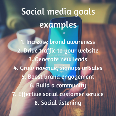 Social media goals examples - 5 steps to create your winning social media plan